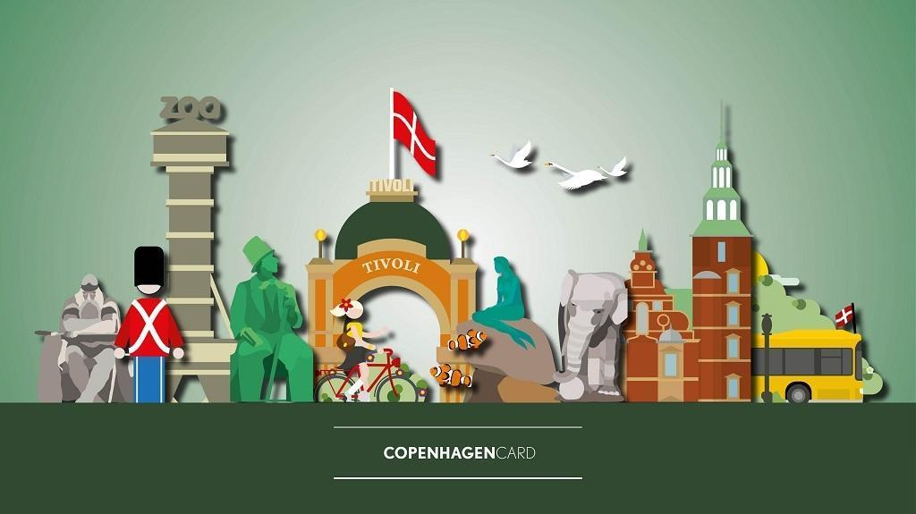 Copenhagen Card All Inclusive City Card